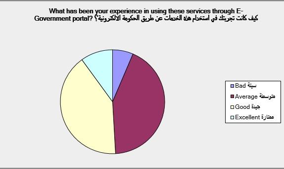data analysis sample